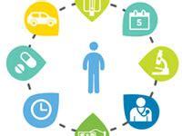 Integrated marketing communications case study